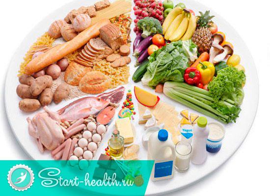 Витамины для похудения – бывают ли такие?