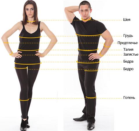 Замеры тела (макет)