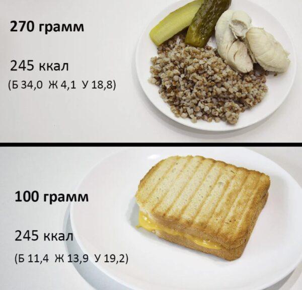 Таблица расхода калорий для стройной фигуры